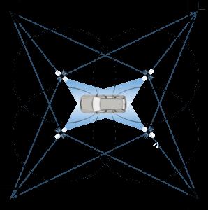 3D laser scanner positioning with targets